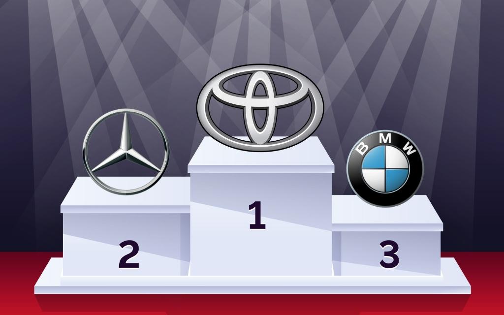 Toyota, la marca más valiosa