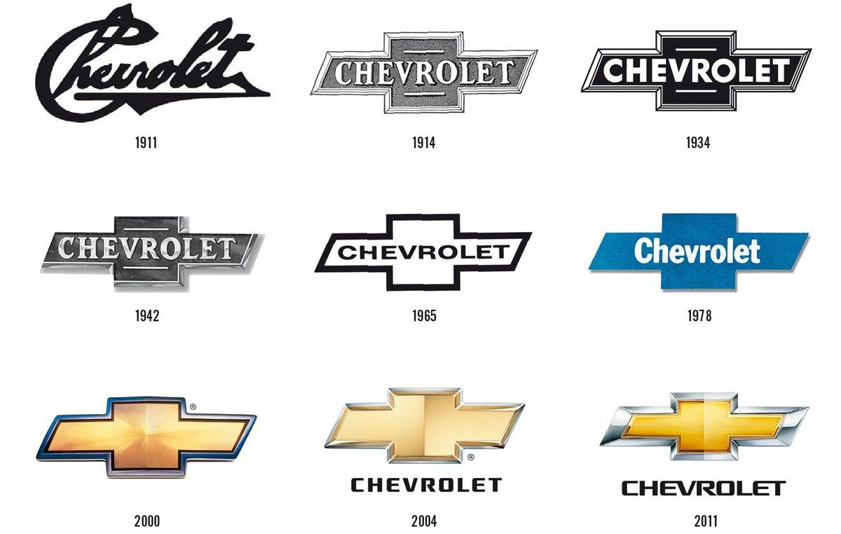 ¿Cuál es el origen del logo de Chevrolet?